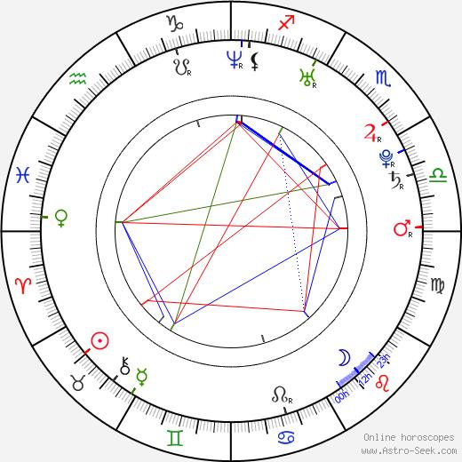 Дрю Сили Andrew Seeley день рождения гороскоп, Andrew Seeley Натальная карта онлайн