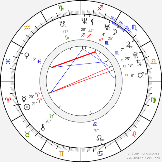 Angel Dark birth chart, biography, wikipedia 2020, 2021