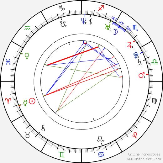 Angel Dark birth chart, Angel Dark astro natal horoscope, astrology