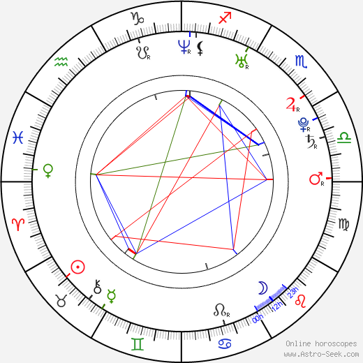 Артём Валерьевич Ткаченко Artyom Tkachenko день рождения гороскоп, Artyom Tkachenko Натальная карта онлайн