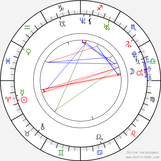 Benjamin Grayson birth chart, Benjamin Grayson astro natal horoscope, astrology