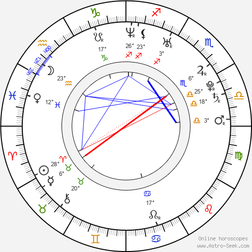 Blair Madison Late birth chart, biography, wikipedia 2019, 2020