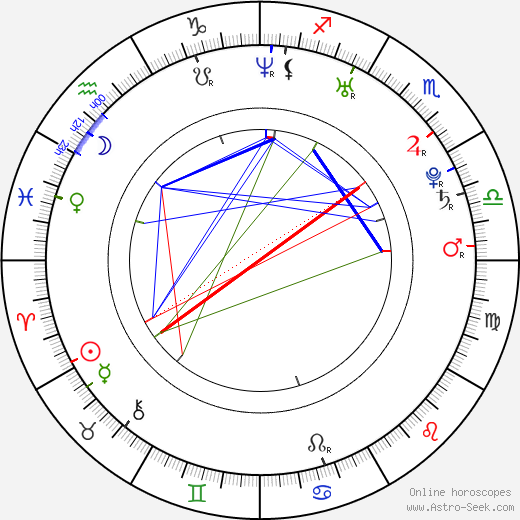 Blair Madison Late birth chart, Blair Madison Late astro natal horoscope, astrology