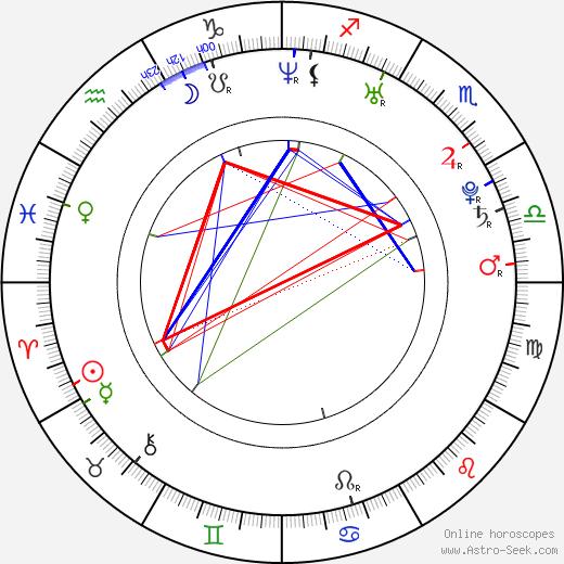 Blake Fielder-Civil birth chart, Blake Fielder-Civil astro natal horoscope, astrology