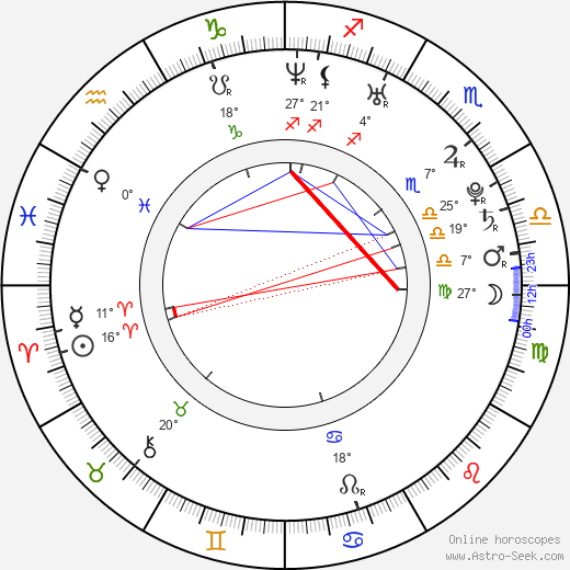 Bret Harrison birth chart, biography, wikipedia 2018, 2019
