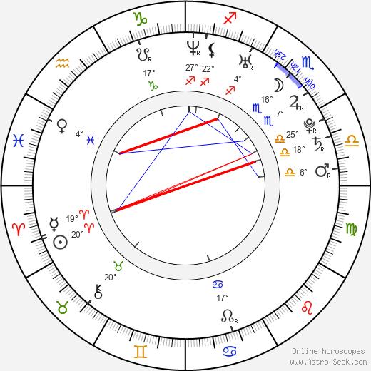 Chyler Leigh birth chart, biography, wikipedia 2020, 2021