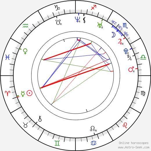Chyler Leigh birth chart, Chyler Leigh astro natal horoscope, astrology
