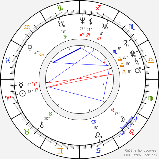 Cobie Smulders birth chart, biography, wikipedia 2019, 2020