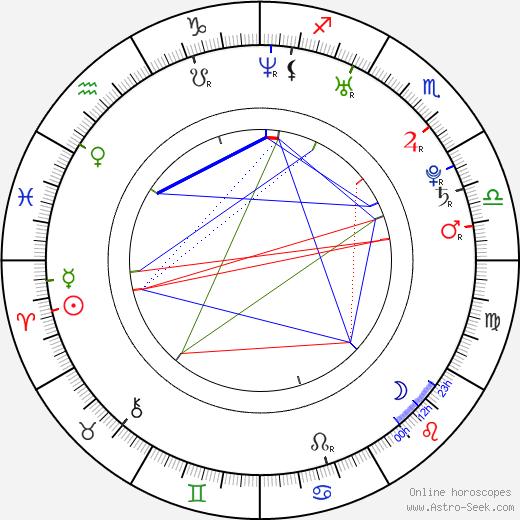 Коби Смолдерс Cobie Smulders день рождения гороскоп, Cobie Smulders Натальная карта онлайн