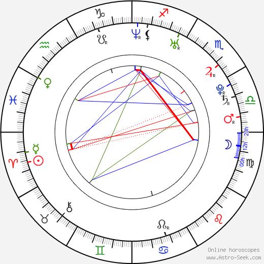 Damien Walters tema natale, oroscopo, Damien Walters oroscopi gratuiti, astrologia