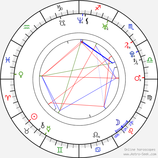 Дрю Сили Drew Seeley день рождения гороскоп, Drew Seeley Натальная карта онлайн