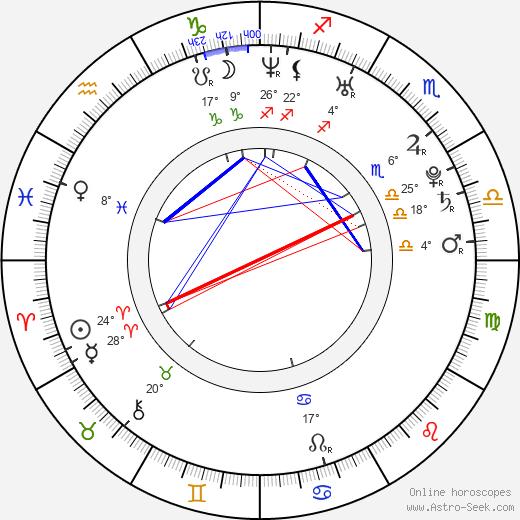 Dustin Feneley birth chart, biography, wikipedia 2019, 2020