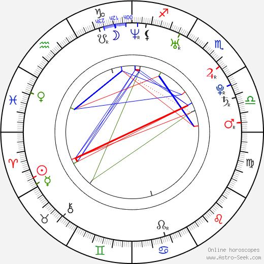 Dustin Feneley astro natal birth chart, Dustin Feneley horoscope, astrology