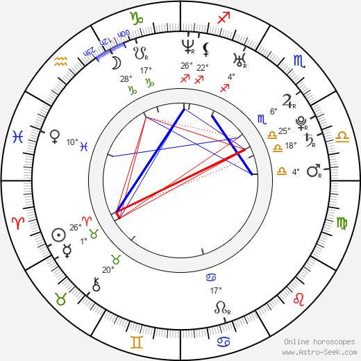 Erin Sharkey birth chart, biography, wikipedia 2018, 2019