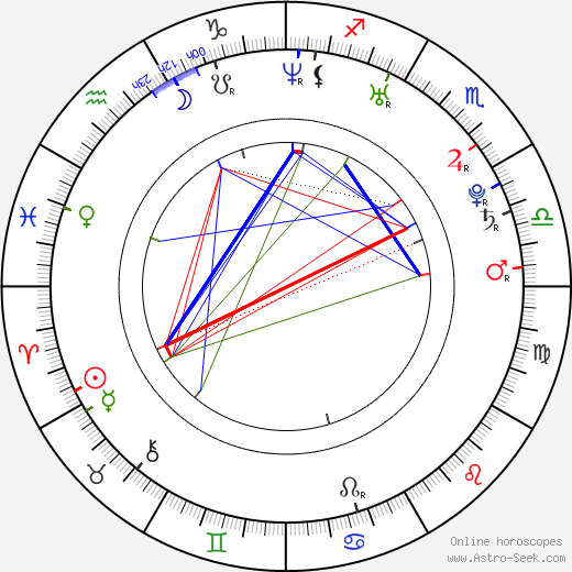 Erin Sharkey astro natal birth chart, Erin Sharkey horoscope, astrology