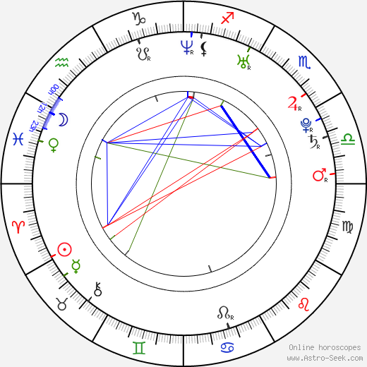 Filip Jícha astro natal birth chart, Filip Jícha horoscope, astrology