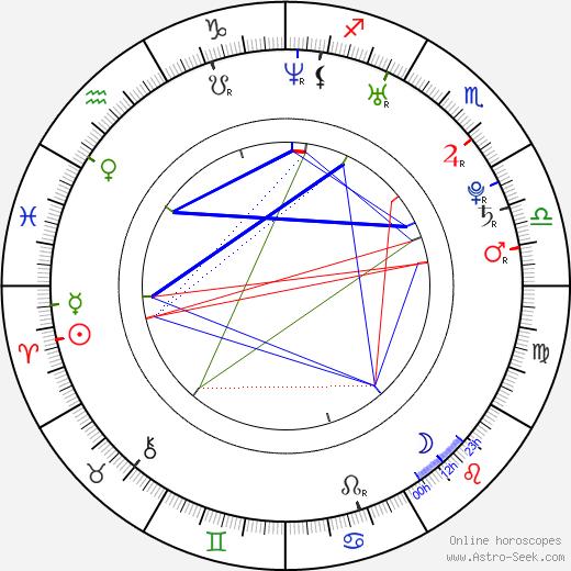 Fler astro natal birth chart, Fler horoscope, astrology