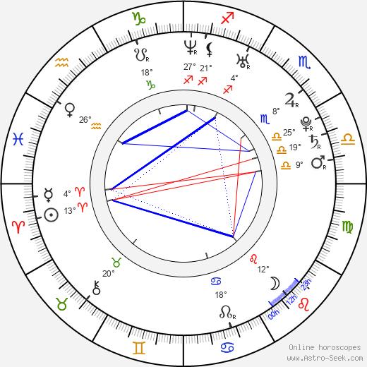 Gianni Fiorellino birth chart, biography, wikipedia 2019, 2020