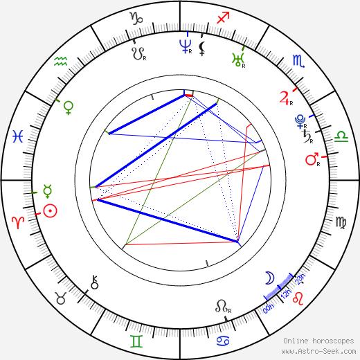 Gianni Fiorellino birth chart, Gianni Fiorellino astro natal horoscope, astrology