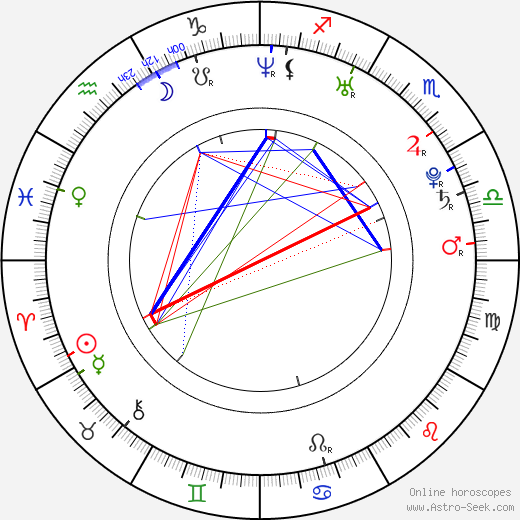Gina Carano astro natal birth chart, Gina Carano horoscope, astrology