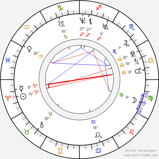 Hayley Atwell birth chart, biography, wikipedia 2018, 2019