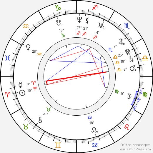 Hayley Atwell birth chart, biography, wikipedia 2019, 2020