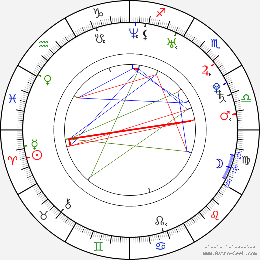 Hayley Atwell astro natal birth chart, Hayley Atwell horoscope, astrology