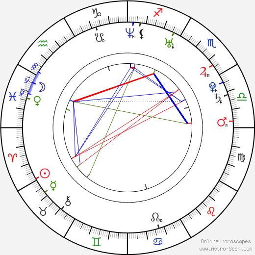 Ignacio Serricchio astro natal birth chart, Ignacio Serricchio horoscope, astrology