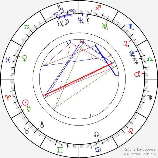 Jule Flierl astro natal birth chart, Jule Flierl horoscope, astrology