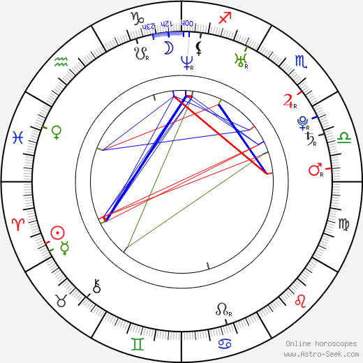 Kat Tuohy astro natal birth chart, Kat Tuohy horoscope, astrology