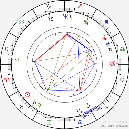 Kate Nauta astro natal birth chart, Kate Nauta horoscope, astrology