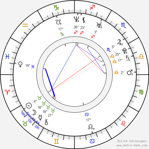 Kelly Clarkson birth chart, biography, wikipedia 2018, 2019