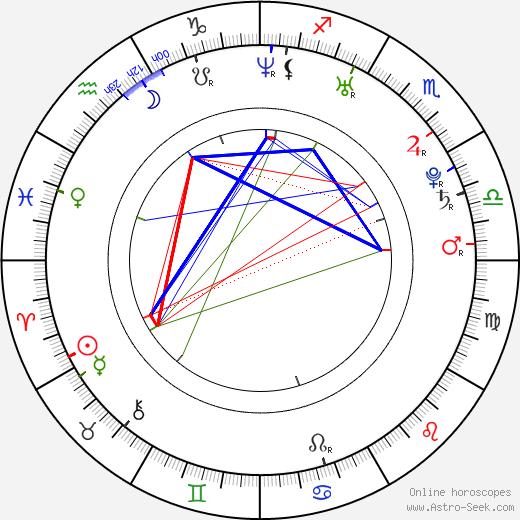 Lee Jun-ki tema natale, oroscopo, Lee Jun-ki oroscopi gratuiti, astrologia