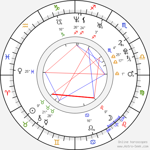 Lloyd Banks birth chart, biography, wikipedia 2017, 2018