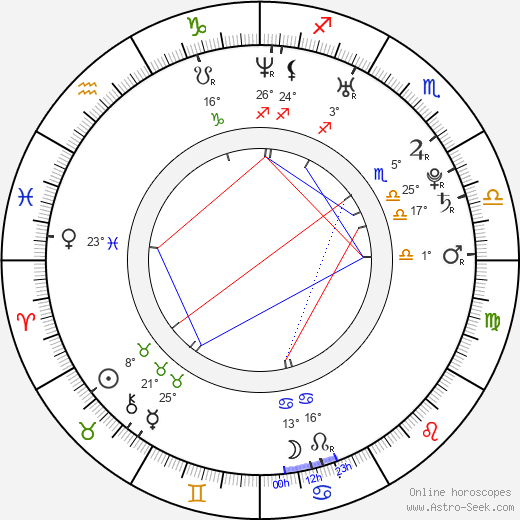 Michael Carbonaro birth chart, biography, wikipedia 2019, 2020