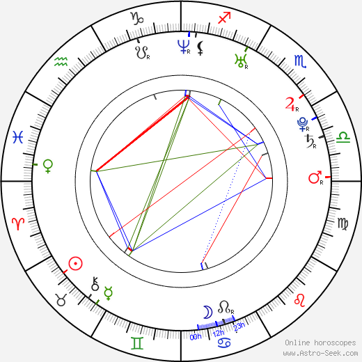 Michael Carbonaro astro natal birth chart, Michael Carbonaro horoscope, astrology