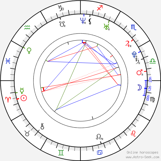 Miguel Ángel Silvestre birth chart, Miguel Ángel Silvestre astro natal horoscope, astrology