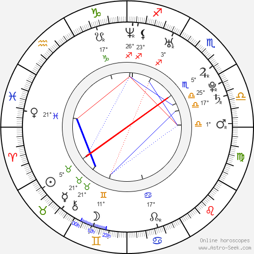 Nadja Benaissa birth chart, biography, wikipedia 2018, 2019