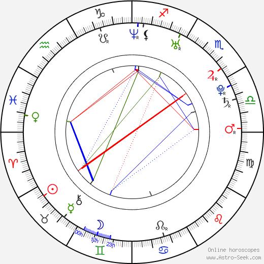 Надя Бенаисса Nadja Benaissa день рождения гороскоп, Nadja Benaissa Натальная карта онлайн