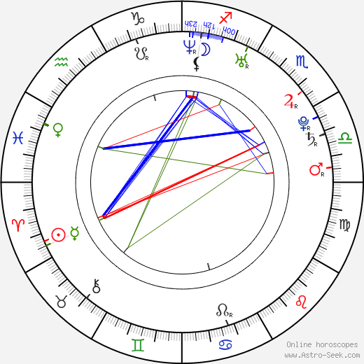 Nellie McKay день рождения гороскоп, Nellie McKay Натальная карта онлайн