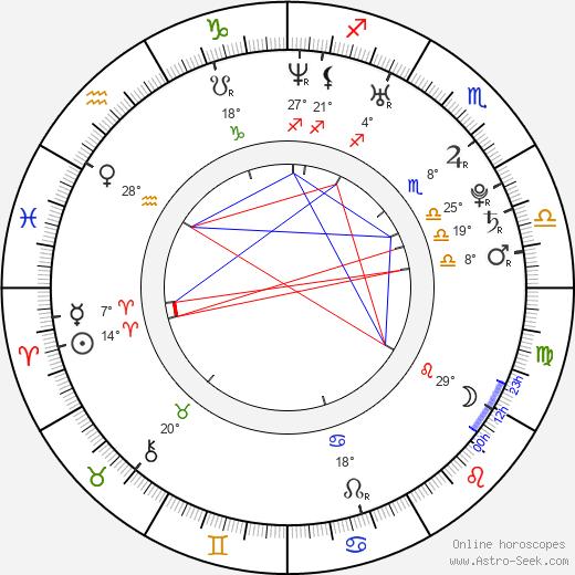 Patrick Carroll birth chart, biography, wikipedia 2017, 2018
