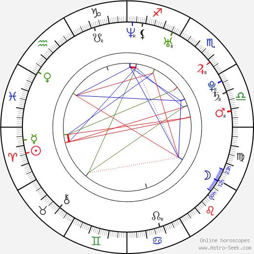 Patrick Carroll astro natal birth chart, Patrick Carroll horoscope, astrology