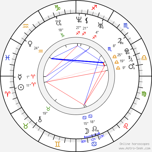 Sam Huntington birth chart, biography, wikipedia 2018, 2019
