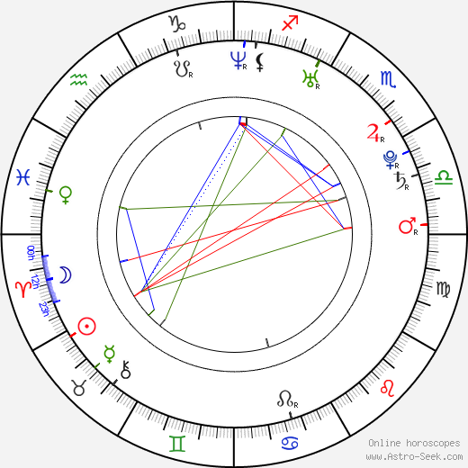 Sarah French birth chart, Sarah French astro natal horoscope, astrology