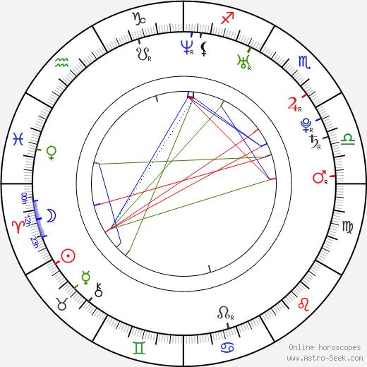 Sarah French день рождения гороскоп, Sarah French Натальная карта онлайн