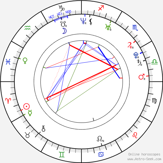 Seth Rogen astro natal birth chart, Seth Rogen horoscope, astrology