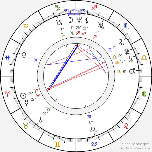 Silvio Muccino birth chart, biography, wikipedia 2020, 2021