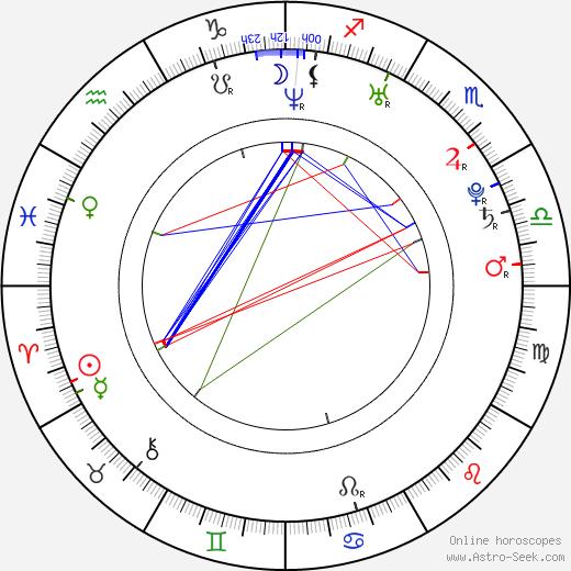 Silvio Muccino birth chart, Silvio Muccino astro natal horoscope, astrology