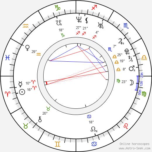 Sofia Boutella birth chart, biography, wikipedia 2018, 2019