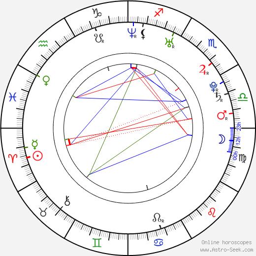 Sofia Boutella astro natal birth chart, Sofia Boutella horoscope, astrology